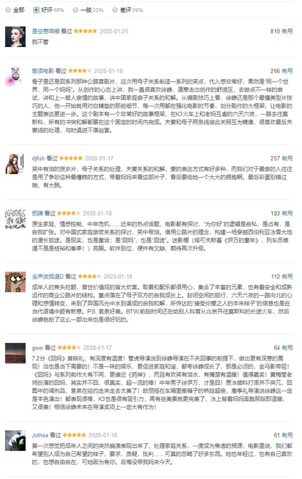 《囧妈》全片免费播放:网友评论两极分化