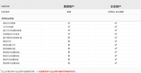 看图纸企业版CADSee plus中文字字幕在线中文无码