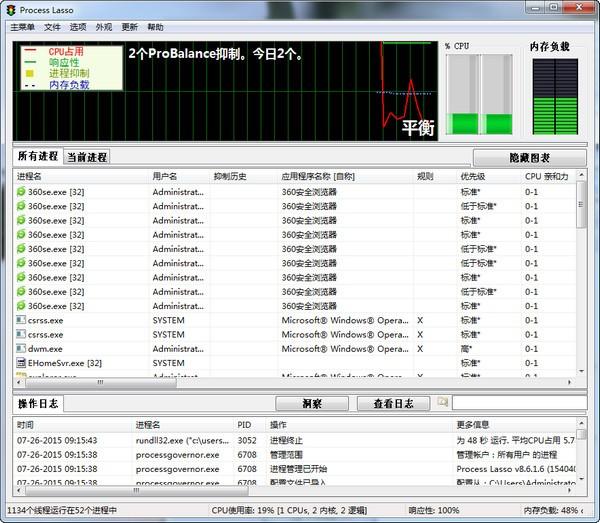 Process Lasso(cpu优化工具)