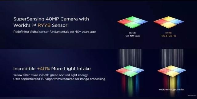 购买华为Mate30 Pro的三大理由 华为Mate30 Pro最值得买的亮点全列出来了