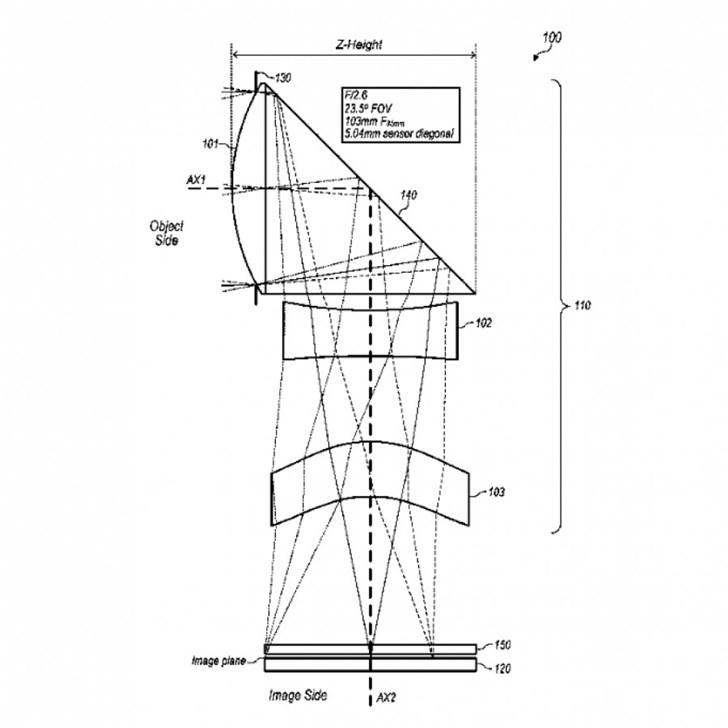 iPhone镜头可能不再凸起是真的吗?苹果申请新专利折叠镜头曝光