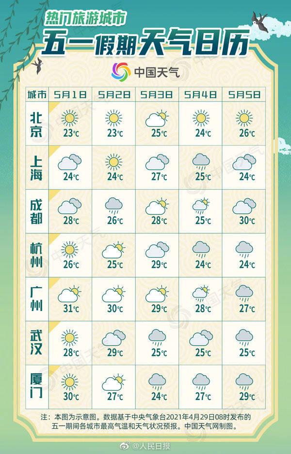 全国五一天气地图 2021全国五一天气地图 全国五一天气预报