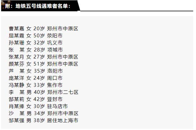 郑州五号线死了多少人?郑州地铁5号线遇难者名单公布令人痛心