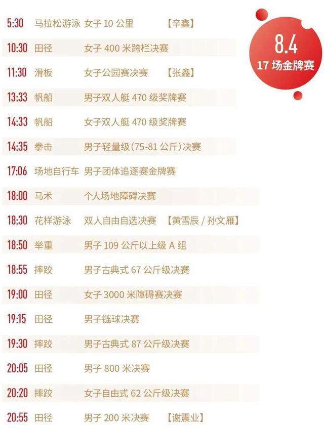 8月4日东京奥运会详细赛程表 8月4日奥运会比赛时间场地介绍
