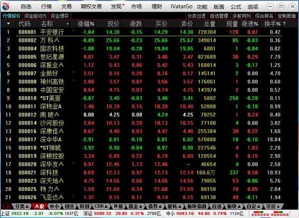 金长江网上交易财智版下载