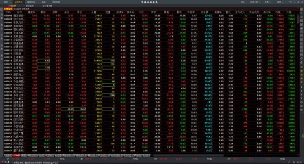 华福证券股票期权全真模拟系统下载