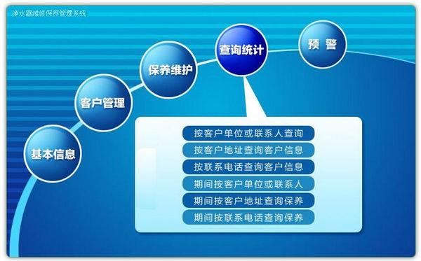 净水器维修保养管理系统下载