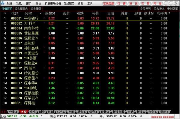 东兴证券超强版下载