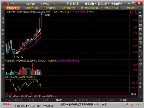 华泰证券股票期权全真模拟交易系统(澎博)下载