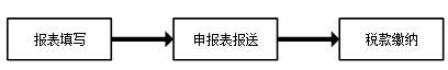 湖北省自然人电子税务局扣缴端下载