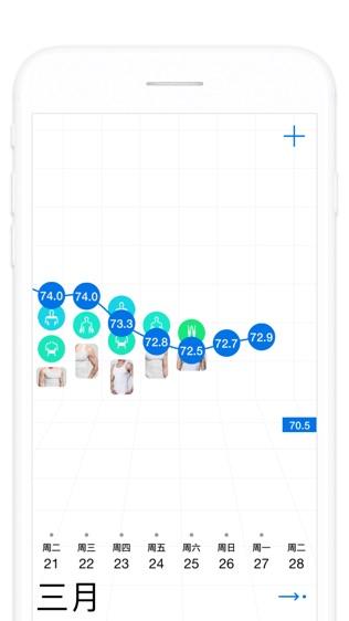 瘦身旅程软件截图0
