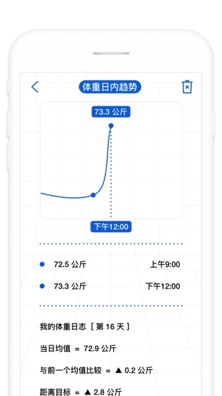 瘦身旅程软件截图2
