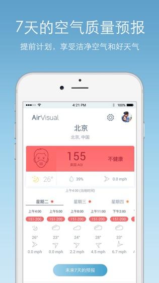 全球空气质量指数预测|PM2.5 AQI|实时监控|雾霾|空气之星 AirVisual