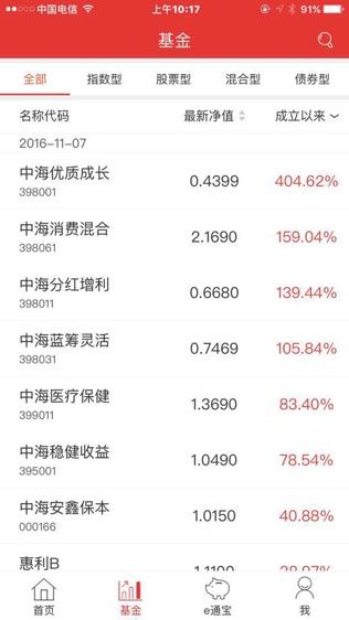 中海基金软件截图1