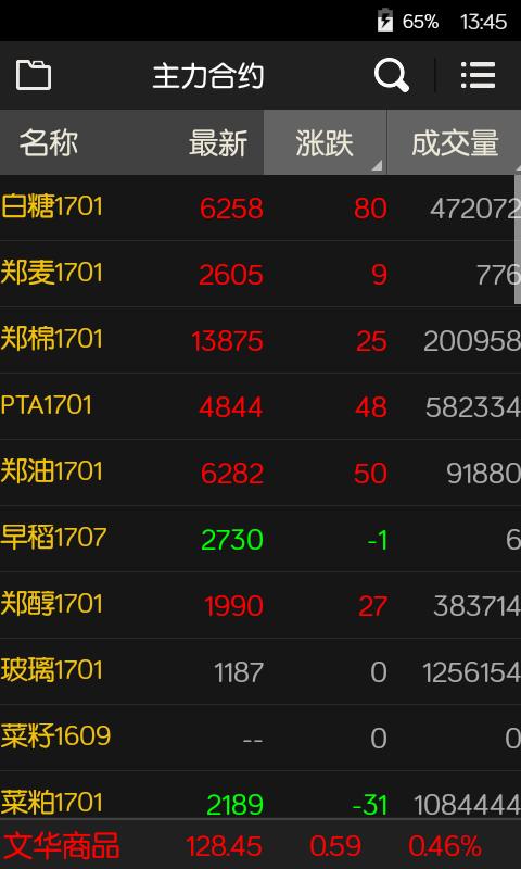 文华财经随身行软件截图0