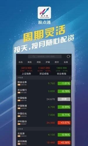 股点通股票交易神器软件截图2