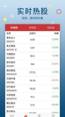股票定势软件截图1