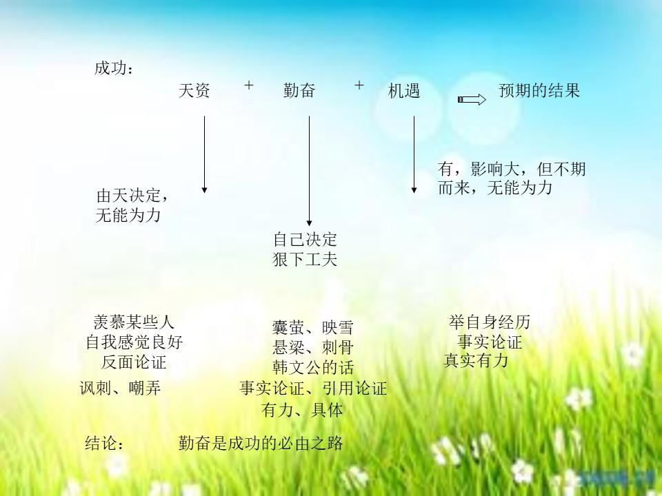 《成功》PPT课件3下载