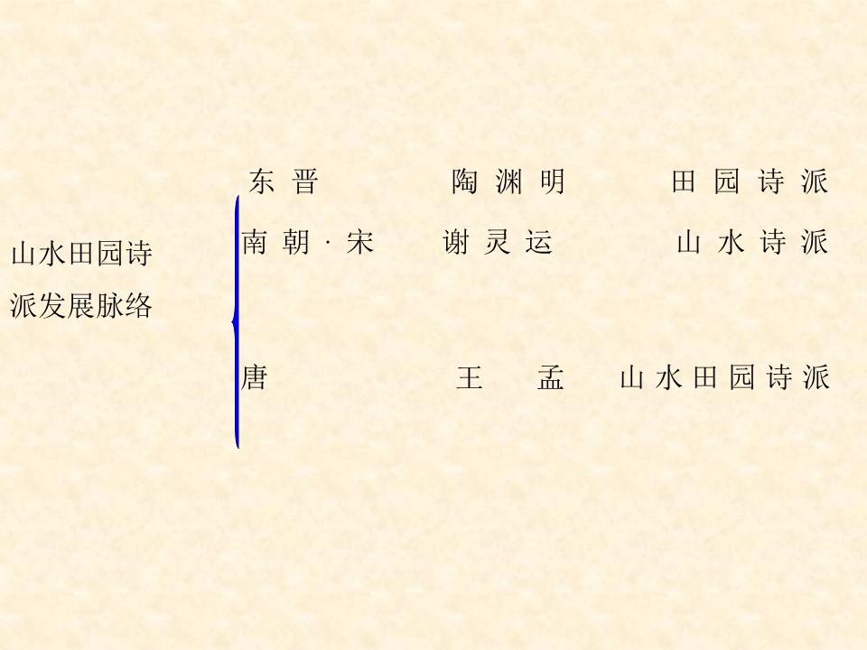 《归园田居》PPT课件4下载