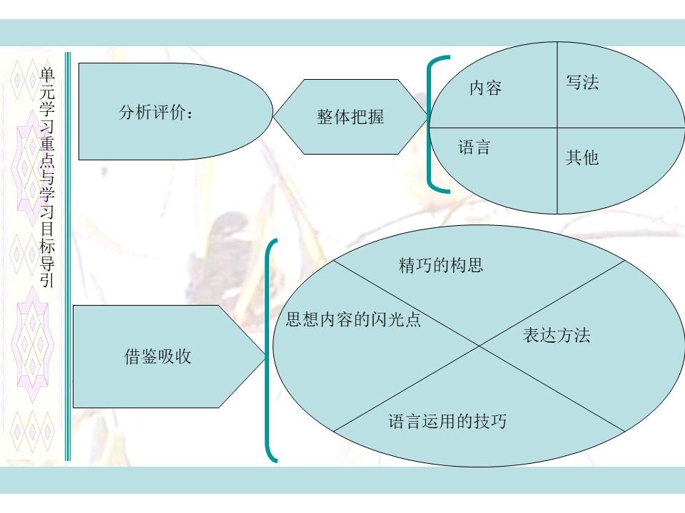 《江南春绝句》PPT课件下载