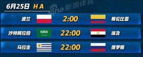 2018年6月25日世界杯是谁vs谁?附北京时间比赛赛程及直播地址