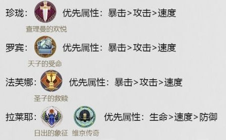 幻书启世录法芙娜最强阵容搭配攻略