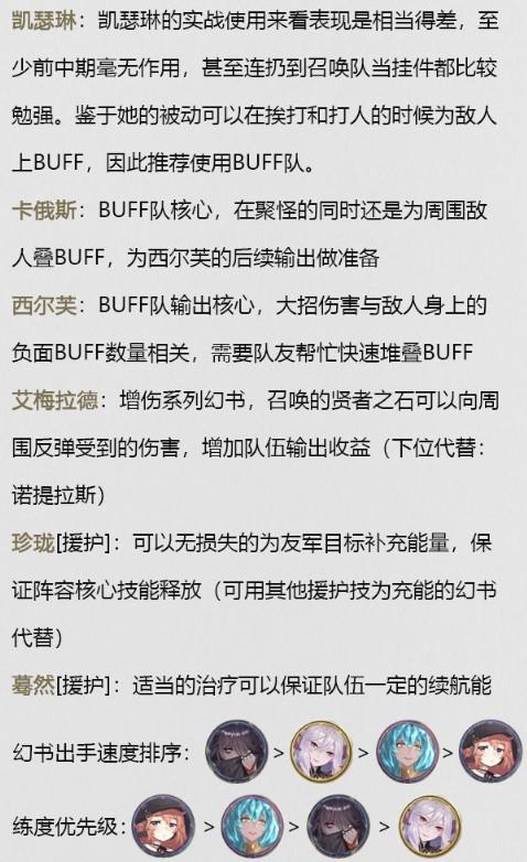 幻书启世录凯瑟琳开局最强阵容搭配推荐