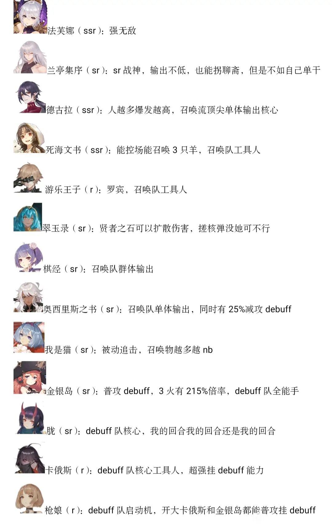 幻书启世录初始角色选择推荐