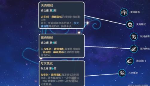 原神六翮奋彰角色选择推荐 原神六翮奋彰角色如何选择