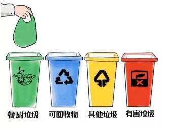 塑料垃圾丢在哪个分类垃圾桶里的好?塑料是什么垃圾?