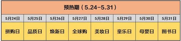 2019年618年中庆活动攻略 京东天猫618优惠券神券攻略介绍