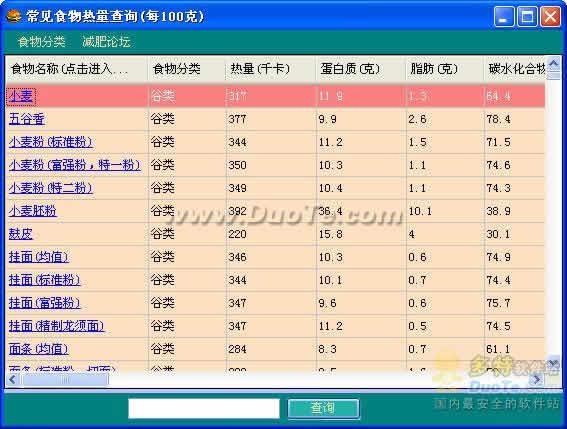 常见食物热量表查询软件下载