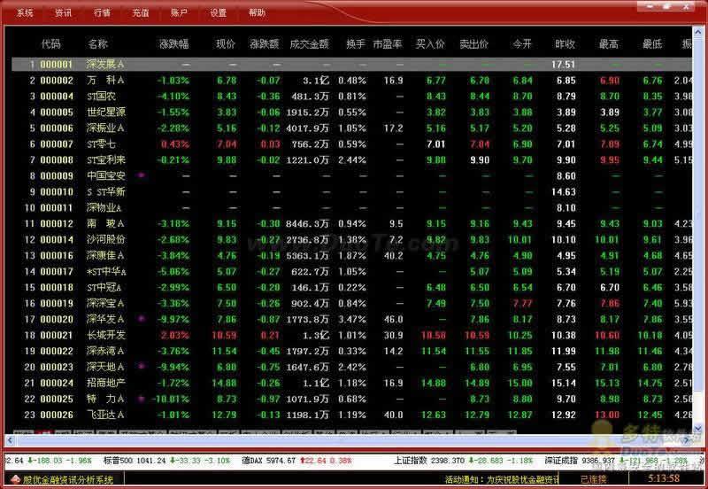 股优金融资讯分析系统下载