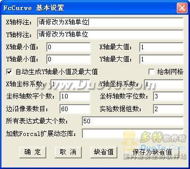 一元函数或实验数据图形分析工具FcCurve下载