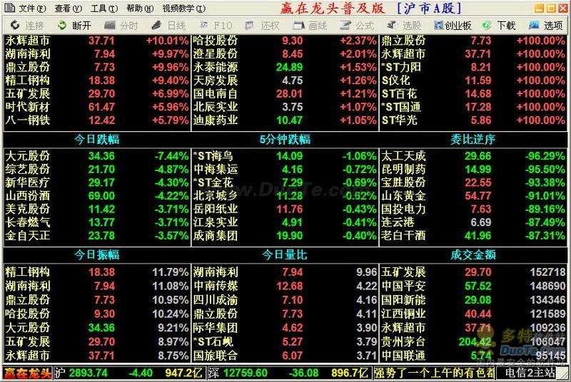 赢在龙头证券资金分析系统下载