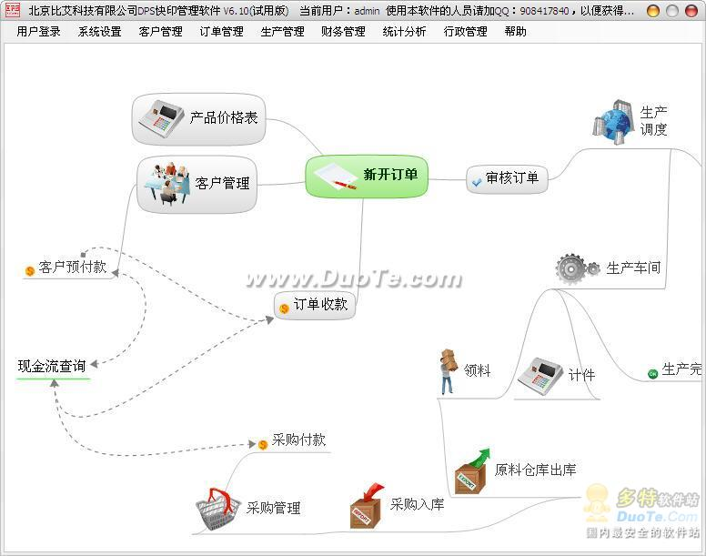 DPS快印管理软件下载