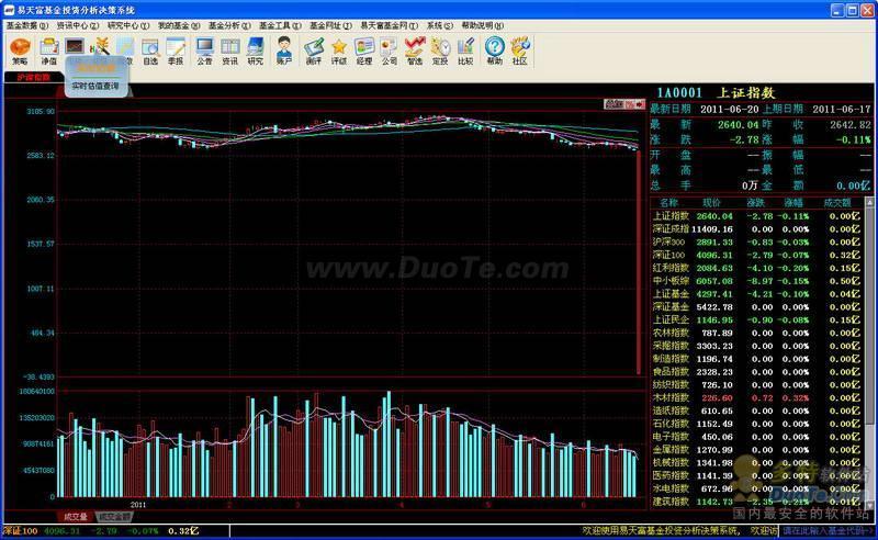 易天富基金投资分析决策系统下载