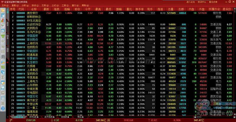 红宝石证券行情分析系统下载