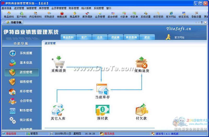 伊特商业销售管理系统下载