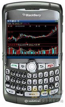 同花顺让黑莓商务手机也能轻松炒股理财