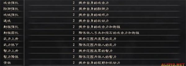 三国志12全武将技一览