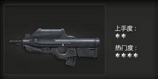《穿越火线》步枪介绍