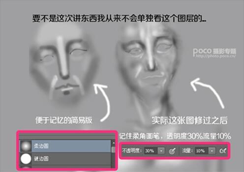 PS摄影人像后期面部精修