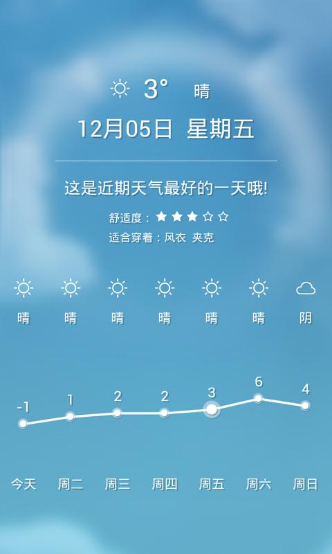懂你天气软件截图3