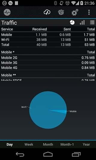 网络流量监控软件截图0