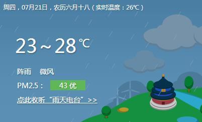 北京天气预报7月21日:北京暴雨橙色预警【点击查看更多】
