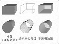 PowerPoint竟也可制作3D立体效果