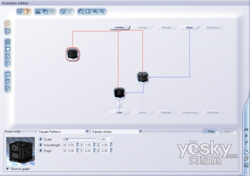 Vue 5 Esprit 函数图表介绍