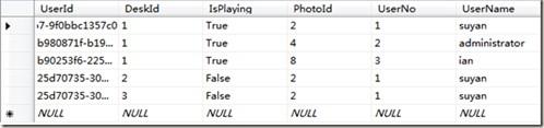 深入ADO.NET实体数据模型