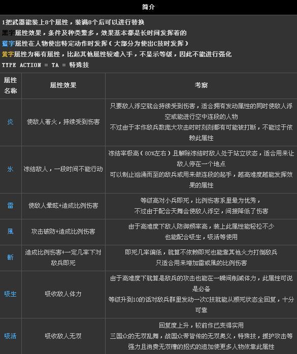 《无双大蛇2》武器属性列表